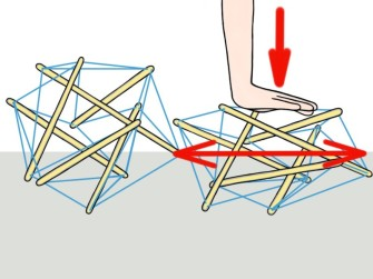 Soft-Tissue-Therapy-Tensegrity-Structure1-e1426098026118