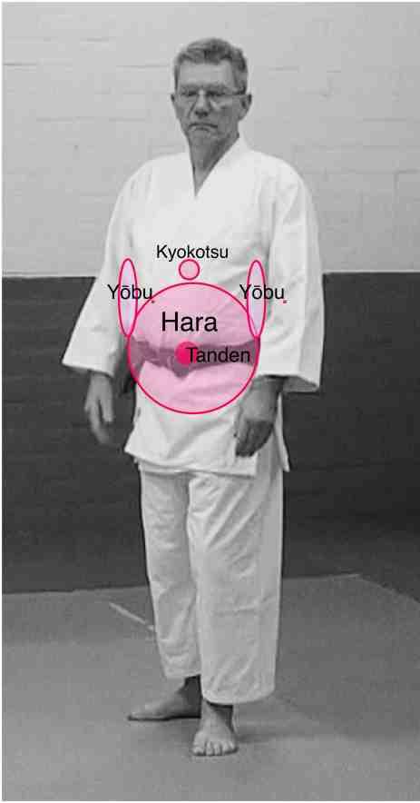 Hara01