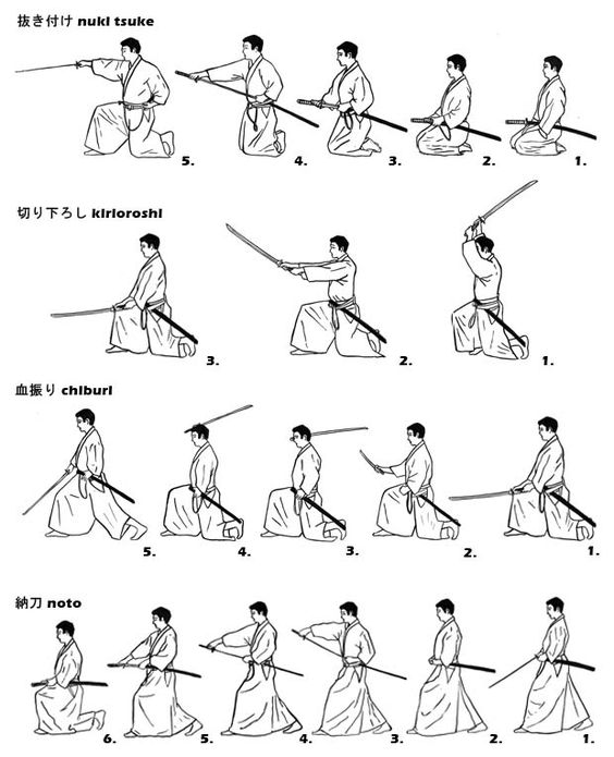 iaido linking movements