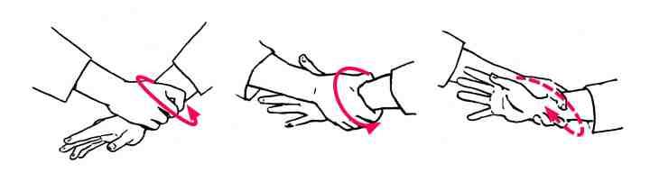 holding wrist